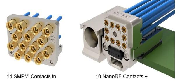 Blog RF IO for SOSA Aligned Systems
